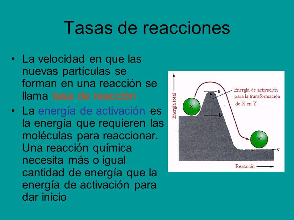 Tasas de reacciones La velocidad en que las nuevas partículas se forman en una reacción se llama tasa de reacción.