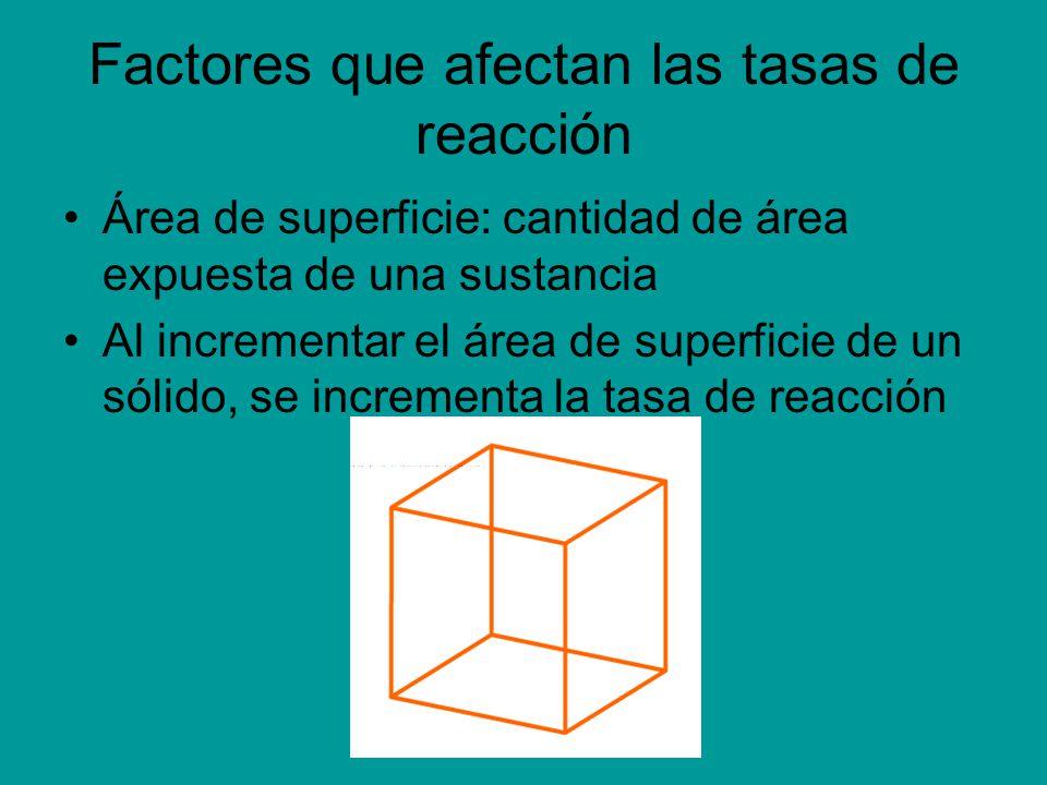 Factores que afectan las tasas de reacción