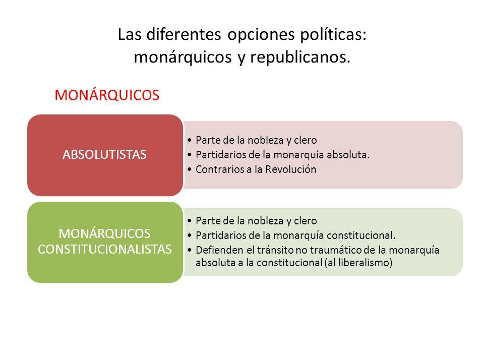 Las diferentes opciones políticas: monárquicos y republicanos.
