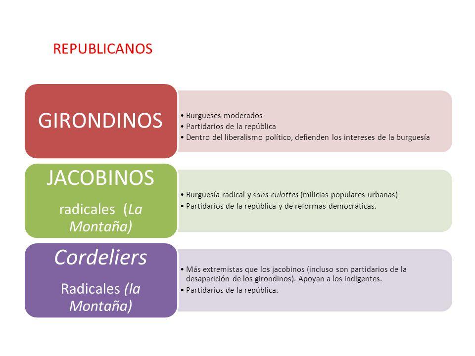 JACOBINOS Cordeliers REPUBLICANOS radicales (La Montaña)