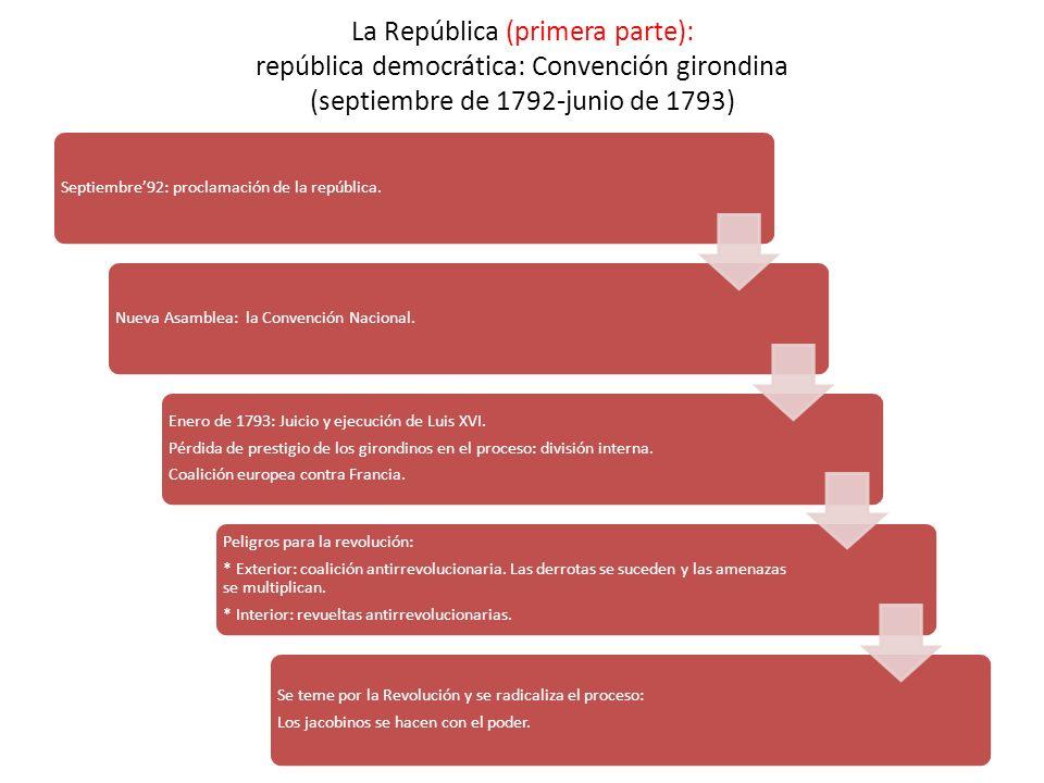 La República (primera parte): república democrática: Convención girondina (septiembre de 1792-junio de 1793)