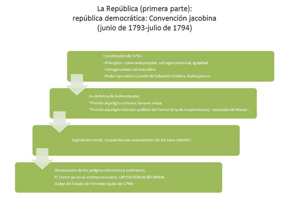 La República (primera parte): república democrática: Convención jacobina (junio de 1793-julio de 1794)