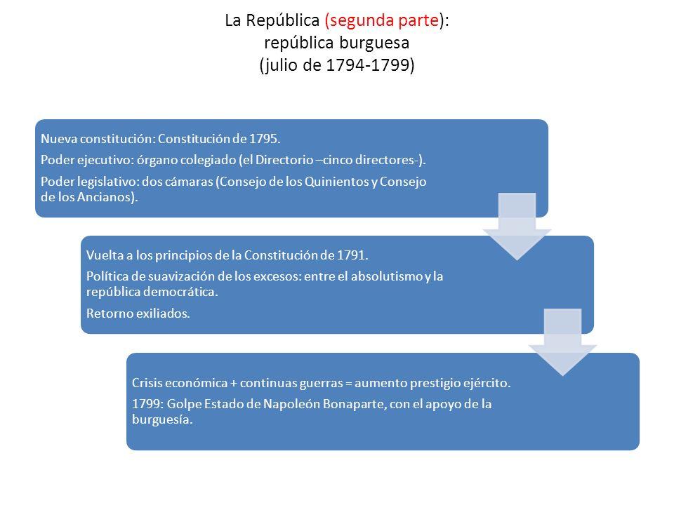 La República (segunda parte): república burguesa (julio de 1794-1799)