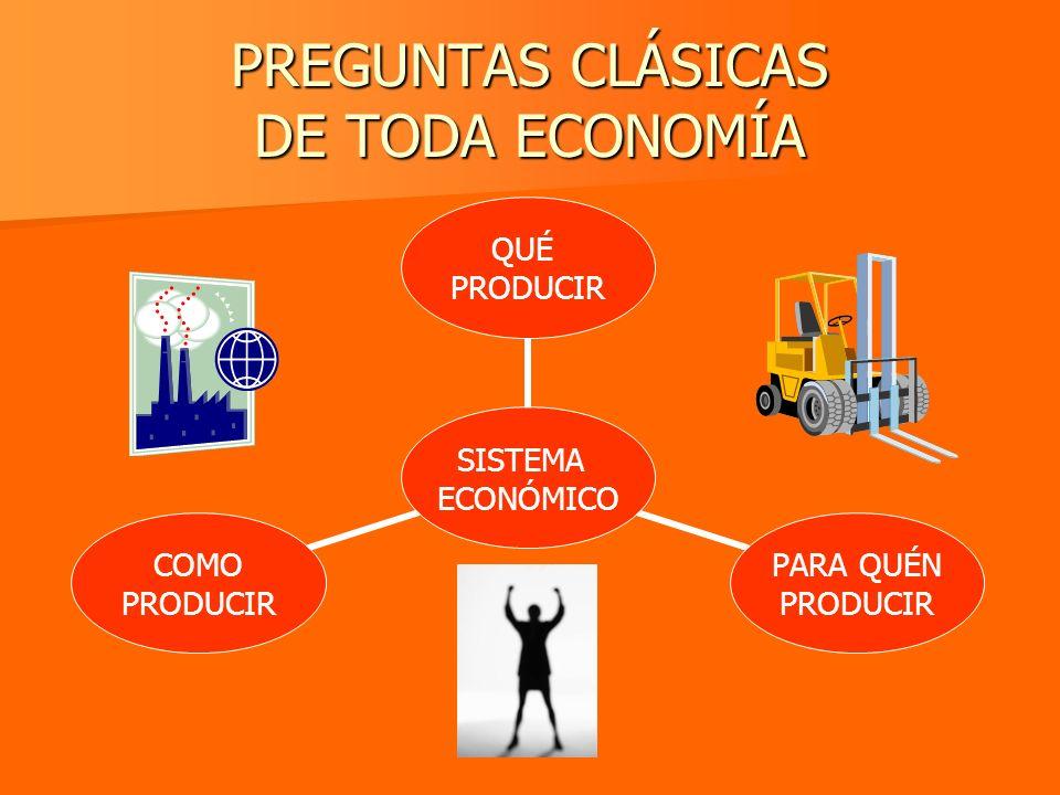PREGUNTAS CLÁSICAS DE TODA ECONOMÍA