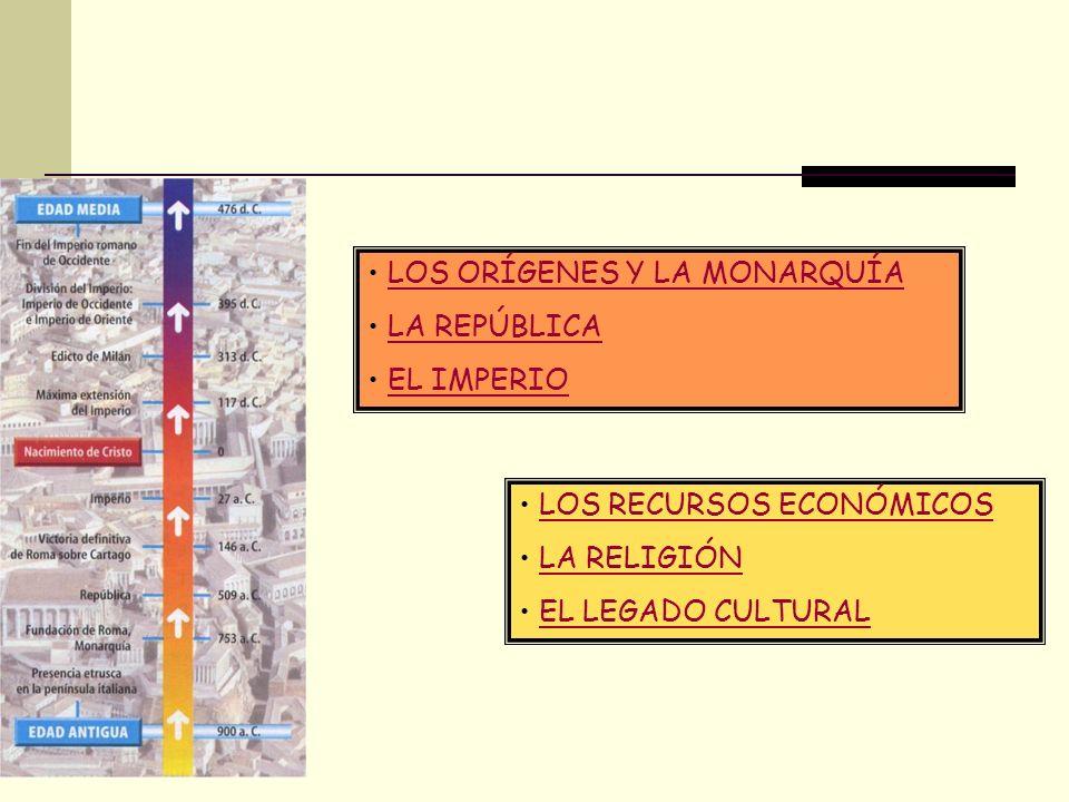 LOS ORÍGENES Y LA MONARQUÍA