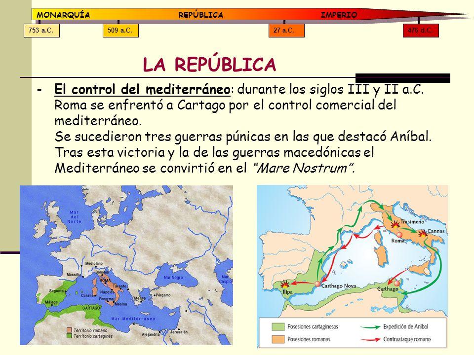 476 d.C. 27 a.C. 509 a.C. 753 a.C. MONARQUÍA REPÚBLICA IMPERIO. LA REPÚBLICA.
