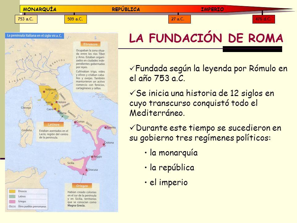 476 d.C. 27 a.C. 509 a.C. 753 a.C. MONARQUÍA REPÚBLICA IMPERIO. LA FUNDACIÓN DE ROMA. Fundada según la leyenda por Rómulo en el año 753 a.C.