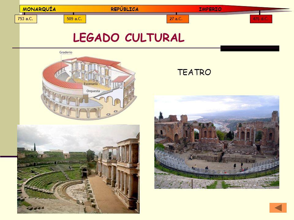 LEGADO CULTURAL TEATRO MONARQUÍA REPÚBLICA IMPERIO 476 d.C. 27 a.C.