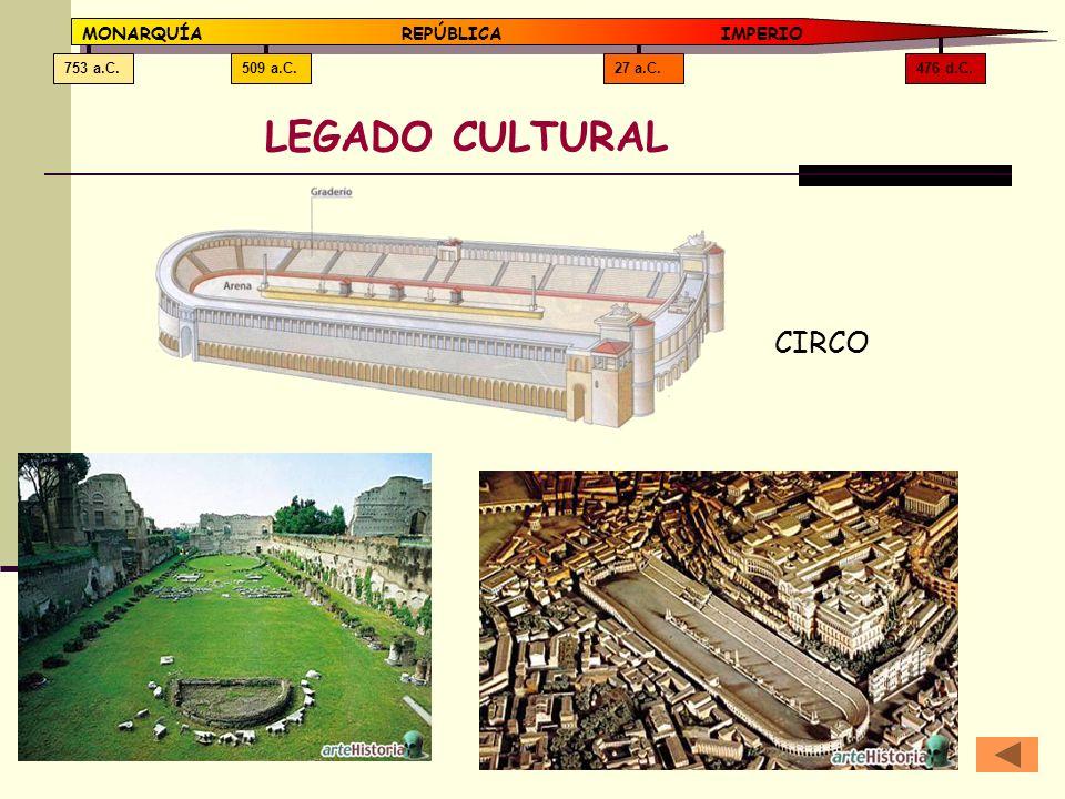LEGADO CULTURAL CIRCO MONARQUÍA REPÚBLICA IMPERIO 476 d.C. 27 a.C.