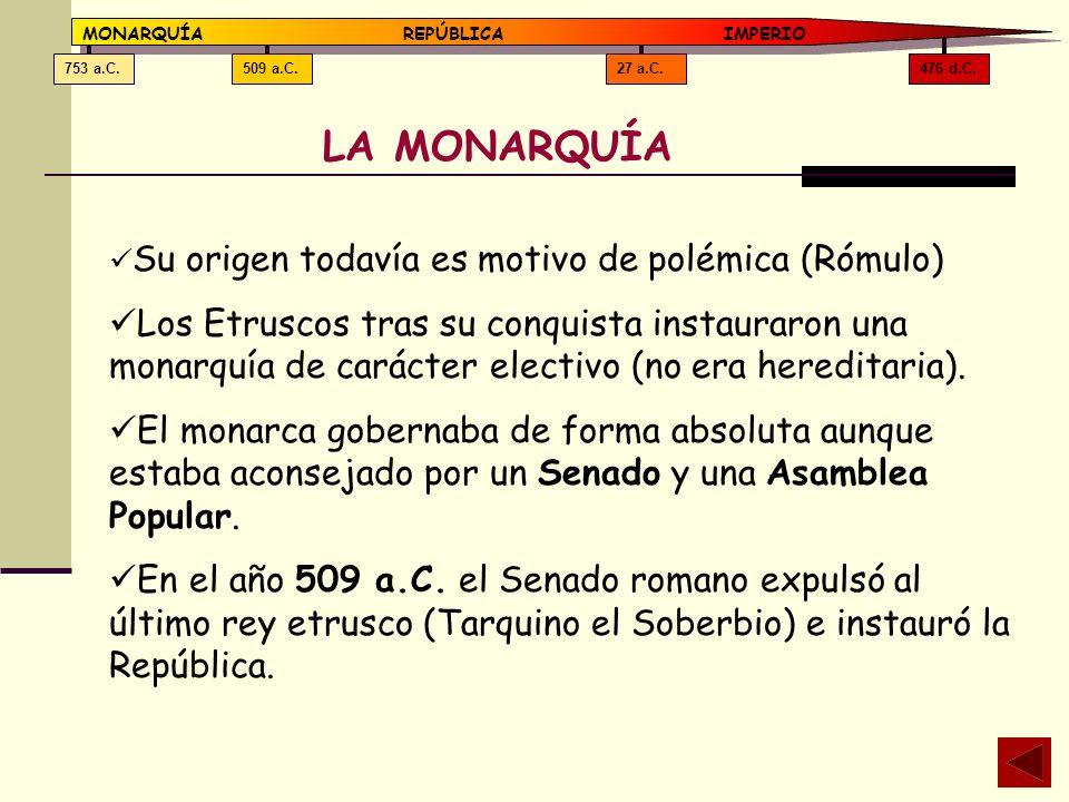 476 d.C. 27 a.C. 509 a.C. 753 a.C. MONARQUÍA REPÚBLICA IMPERIO. LA MONARQUÍA. Su origen todavía es motivo de polémica (Rómulo)