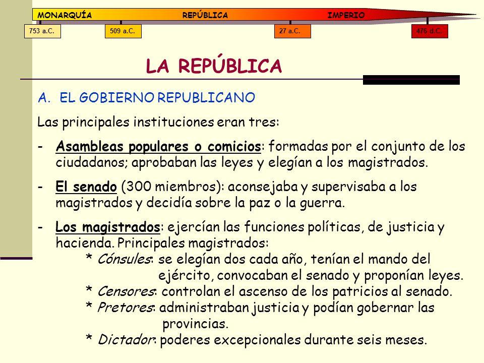 LA REPÚBLICA EL GOBIERNO REPUBLICANO