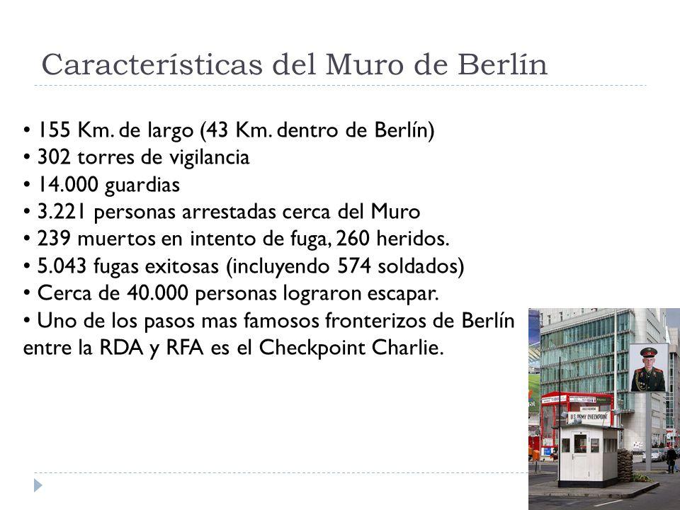 Características del Muro de Berlín