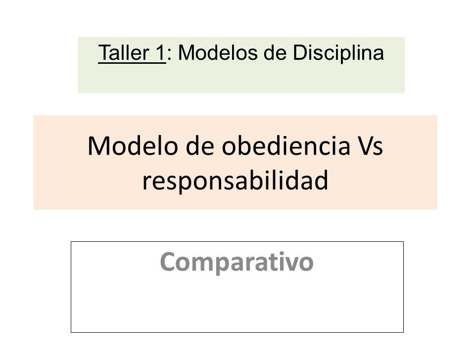 Modelo de obediencia Vs responsabilidad