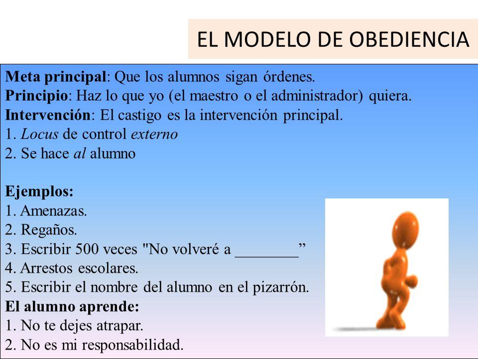 EL MODELO DE OBEDIENCIA