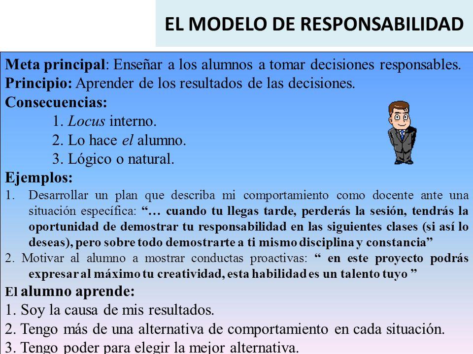 EL MODELO DE RESPONSABILIDAD