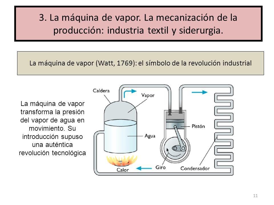 3. La máquina de vapor. La mecanización de la producción: industria textil y siderurgia.