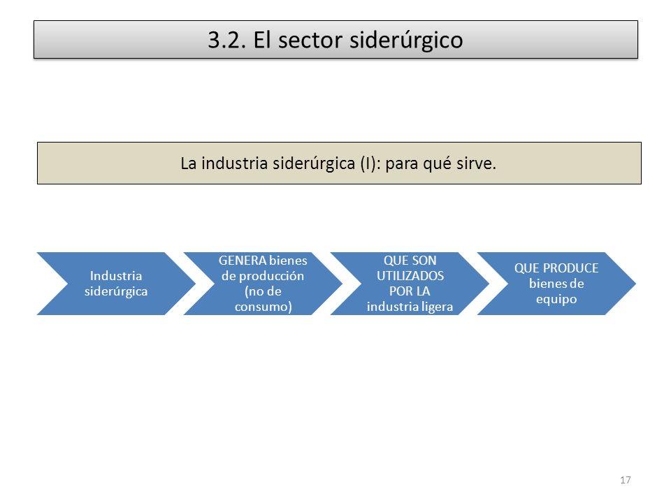 3.2. El sector siderúrgicoIndustria siderúrgica. GENERA bienes de producción (no de consumo) QUE SON UTILIZADOS POR LA industria ligera.