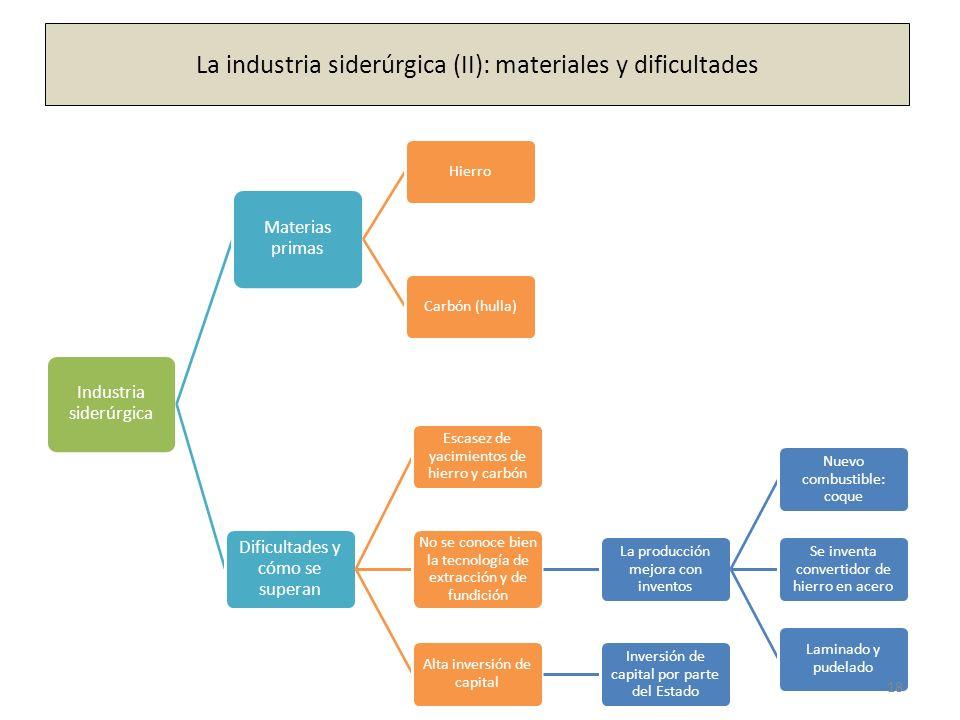 La industria siderúrgica (II): materiales y dificultades
