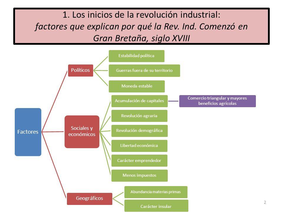 1. Los inicios de la revolución industrial: factores que explican por qué la Rev. Ind. Comenzó en Gran Bretaña, siglo XVIII