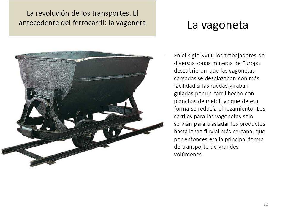 La revolución de los transportes