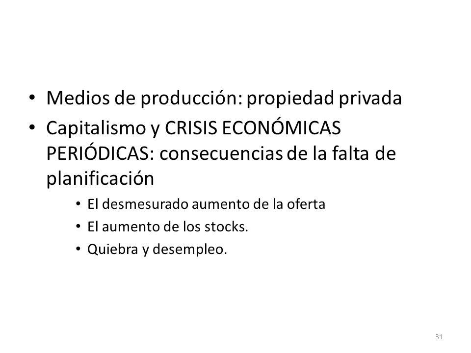 Medios de producción: propiedad privada