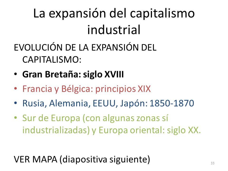 La expansión del capitalismo industrial