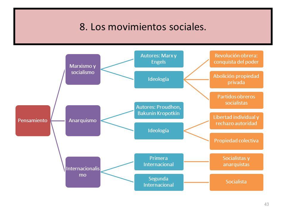 8. Los movimientos sociales.