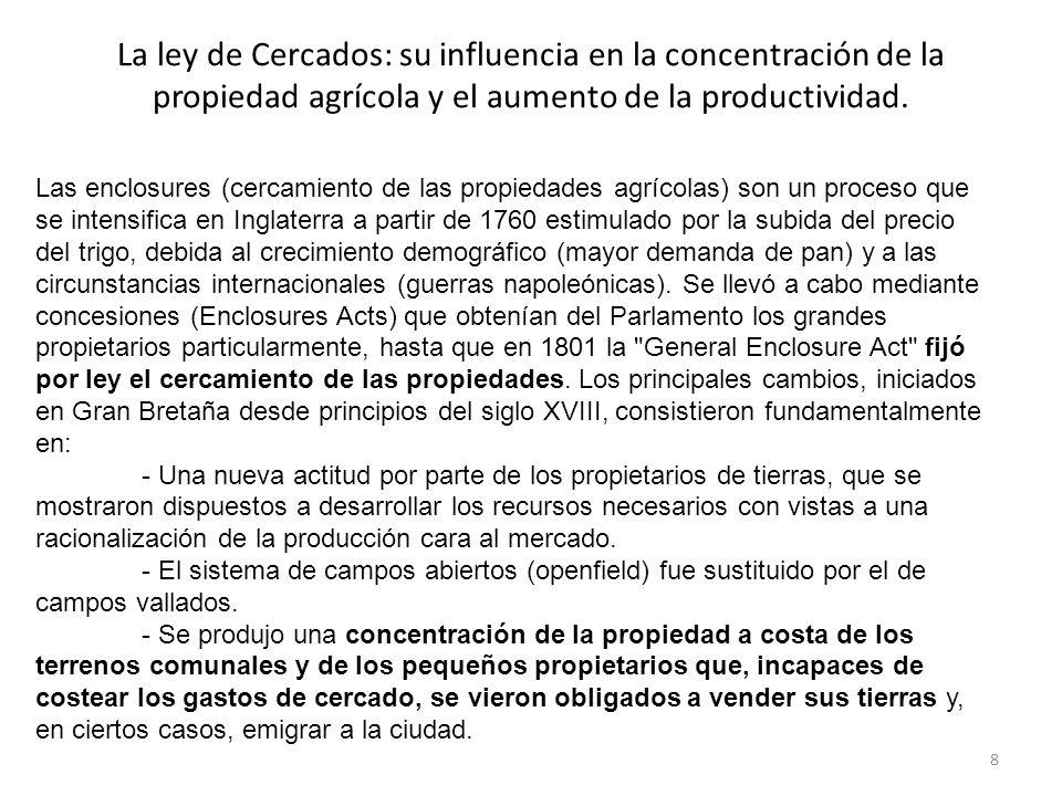 La ley de Cercados: su influencia en la concentración de la propiedad agrícola y el aumento de la productividad.