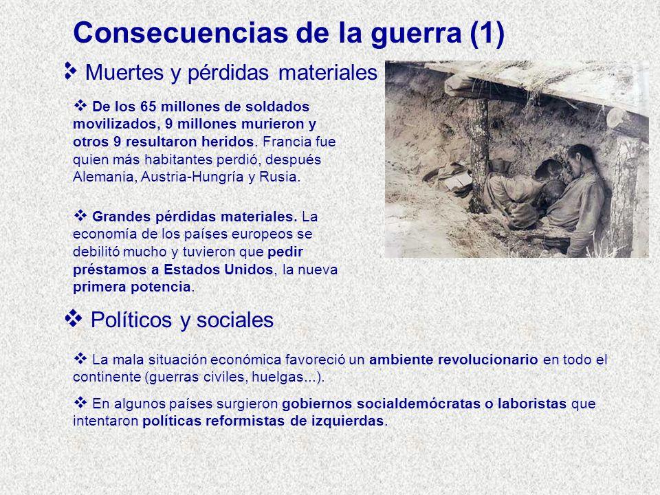 Consecuencias de la guerra (1)