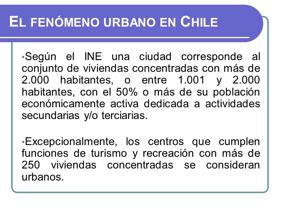 El fenómeno urbano en Chile