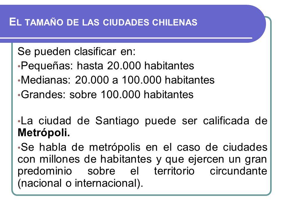 El tamaño de las ciudades chilenas