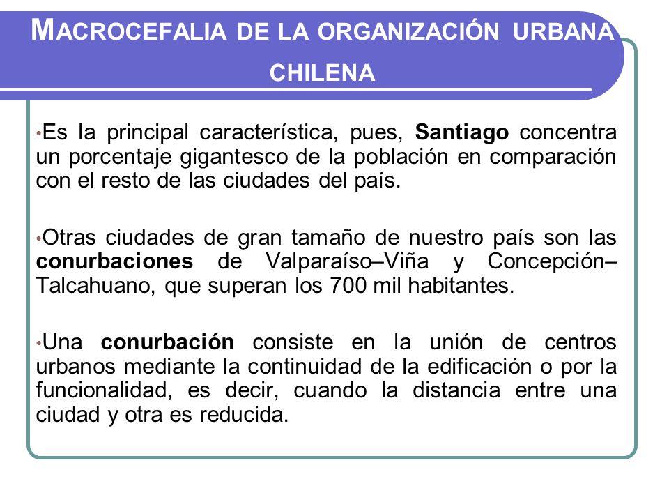 Macrocefalia de la organización urbana chilena