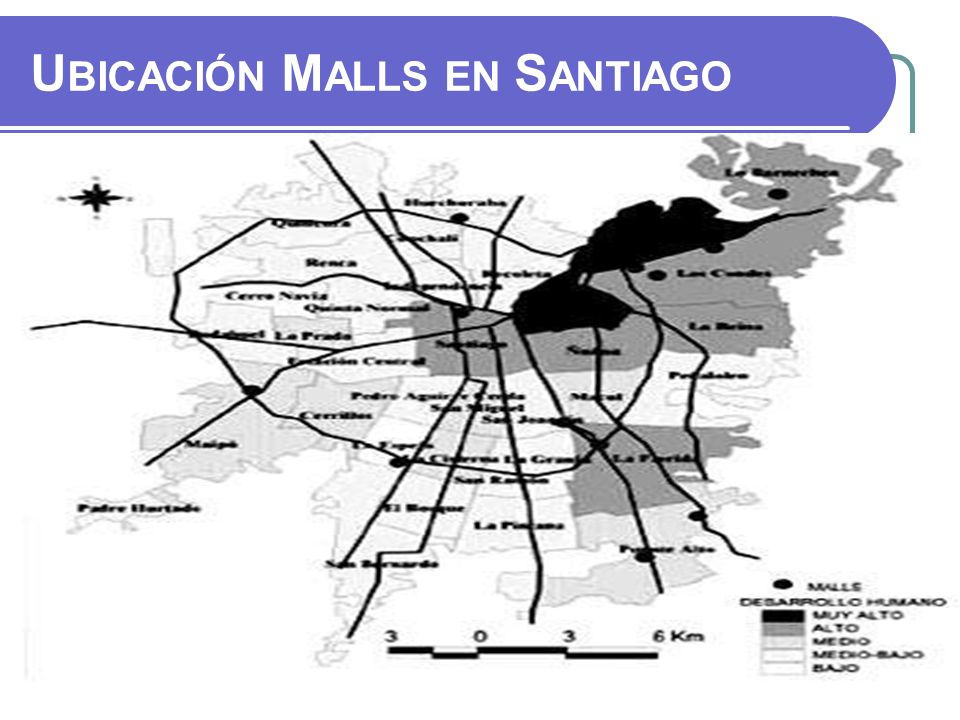 Ubicación Malls en Santiago