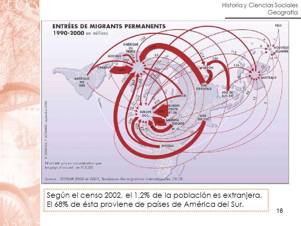 Según el censo 2002, el 1,2% de la población es extranjera.