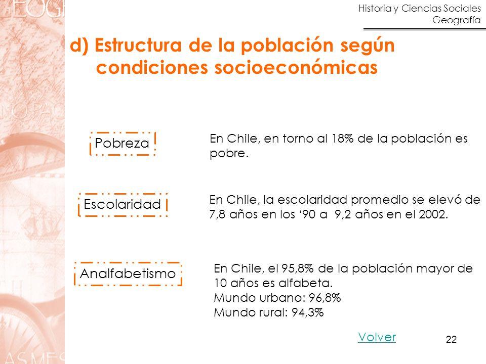 d) Estructura de la población según condiciones socioeconómicas