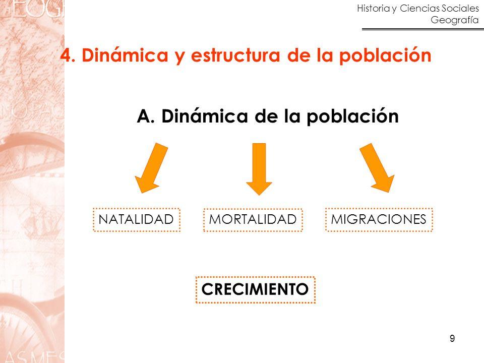 4. Dinámica y estructura de la población