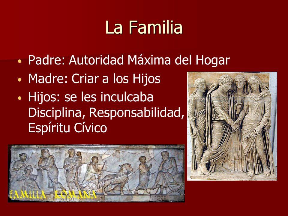 La Familia Padre: Autoridad Máxima del Hogar Madre: Criar a los Hijos