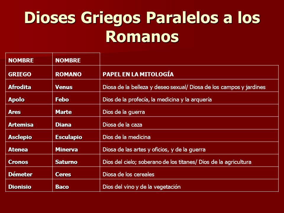 Dioses Griegos Paralelos a los Romanos