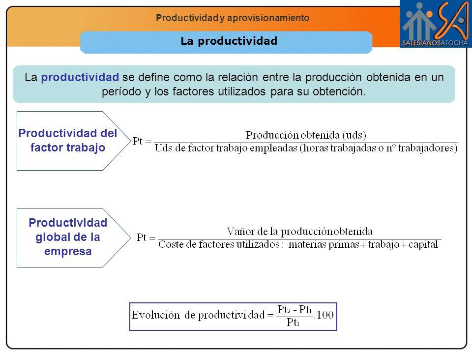 Productividad del factor trabajo Productividad global de la empresa