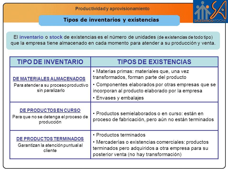 Tipos de inventarios y existencias DE PRODUCTOS TERMINADOS