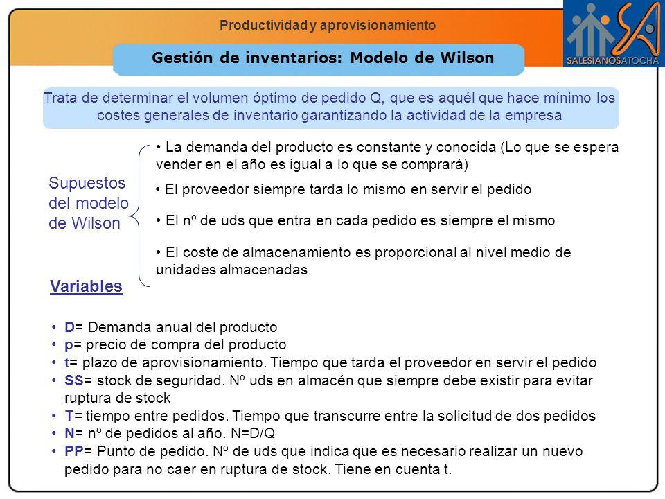 Gestión de inventarios: Modelo de Wilson