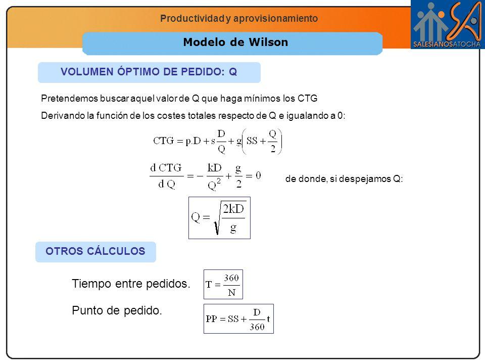 VOLUMEN ÓPTIMO DE PEDIDO: Q