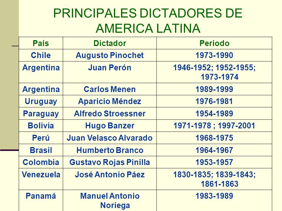 PRINCIPALES DICTADORES DE AMERICA LATINA
