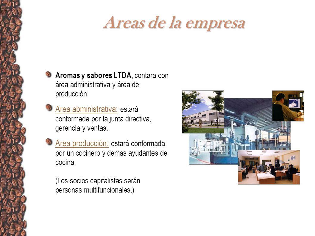 Areas de la empresa Aromas y sabores LTDA, contara con área administrativa y área de producción.