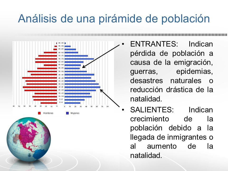 Análisis de una pirámide de población
