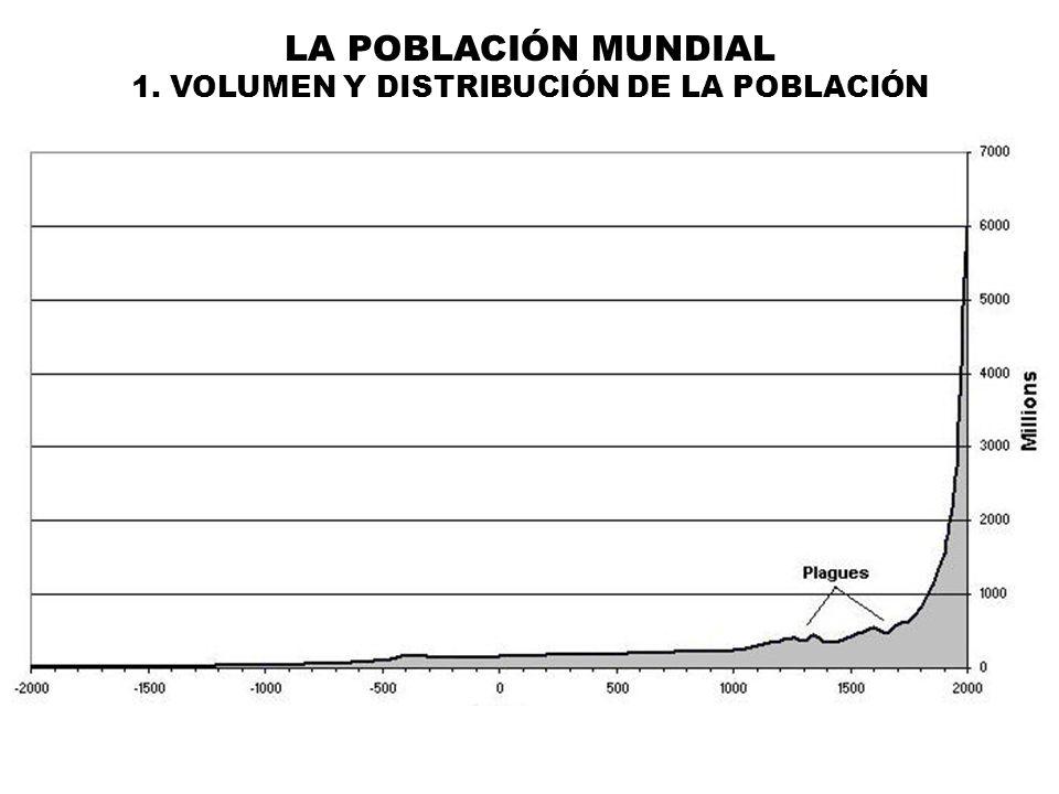 LA POBLACIÓN MUNDIAL 1. VOLUMEN Y DISTRIBUCIÓN DE LA POBLACIÓN