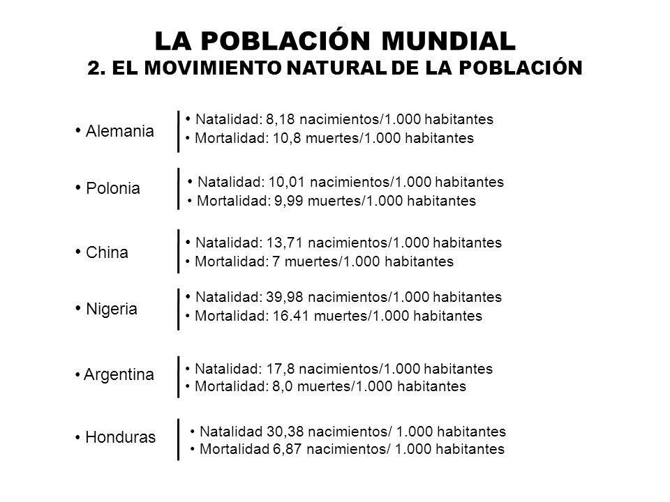 LA POBLACIÓN MUNDIAL 2. EL MOVIMIENTO NATURAL DE LA POBLACIÓN
