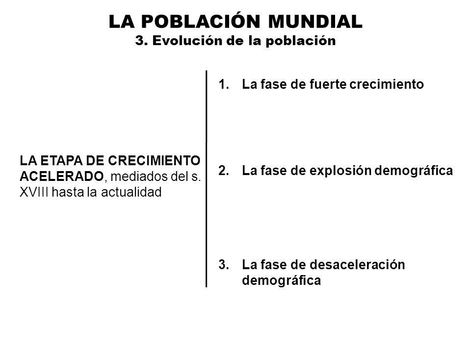 LA POBLACIÓN MUNDIAL 3. Evolución de la población
