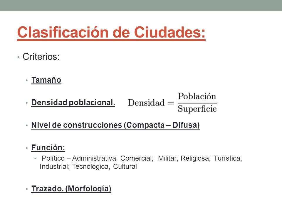 Clasificación de Ciudades: