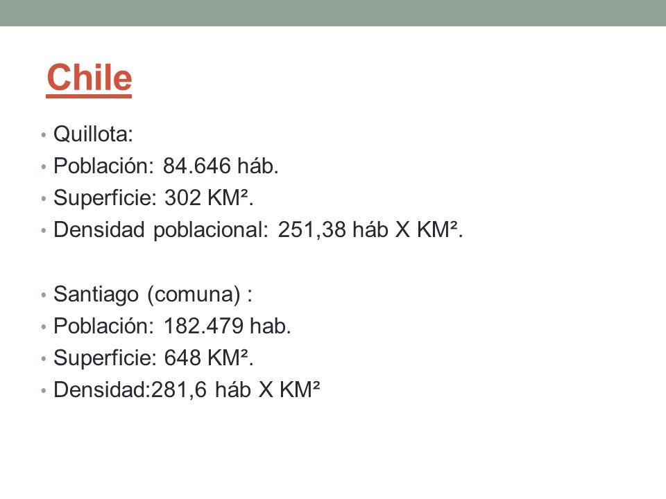 Chile Quillota: Población: 84.646 háb. Superficie: 302 KM².